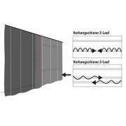 Háromsoros-sín-függönyelosztása